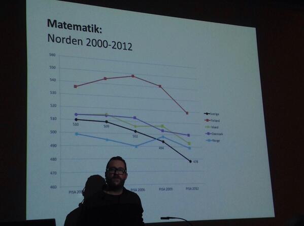 Samuel Sollerman visar en jämförelse mellan de nordiska ländernas #PISA-resultat i matematik fr 2000 till #PISA2012. http://t.co/bqbkrrNugL