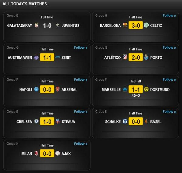 uefa champions league on twitter half time in all of tonight s matches now here s a full list of the scores ucl http t co 7klsvpkqpo twitter