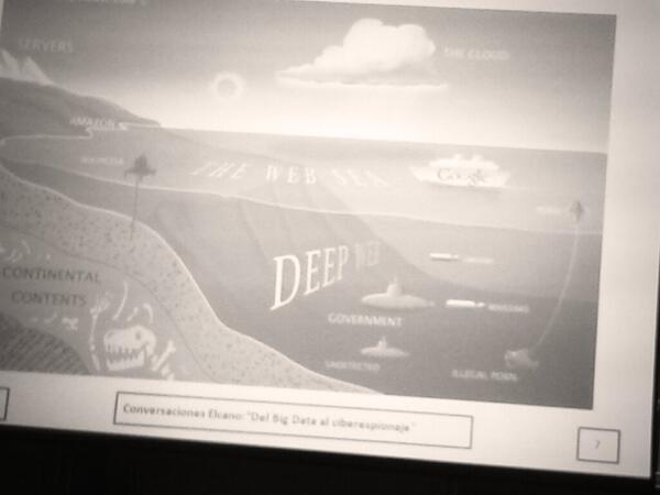 #elcanotalks el océano y las profundidades → surface (11%) vs deep web (89%) http://t.co/J5UDwDZhG2