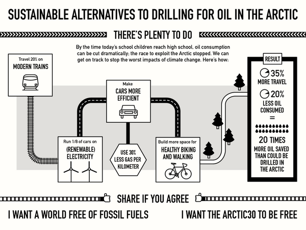 Twitter / GreenpeaceAustP: The world can and must stop ...