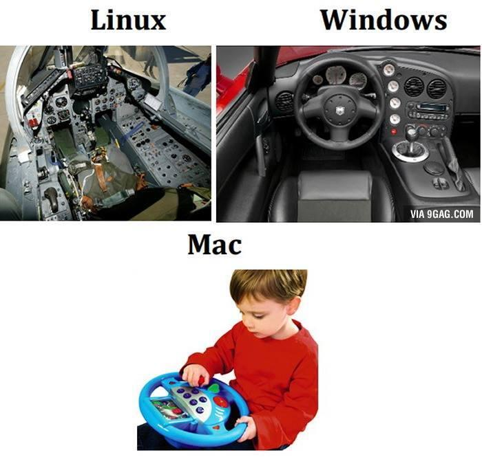 Twitter / echenze: Linux, Windows and Mac/OS X ...