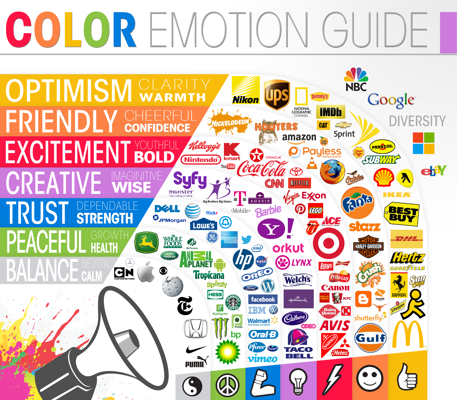 Twitter / TheCoolestCool: What emotions do the colours ...