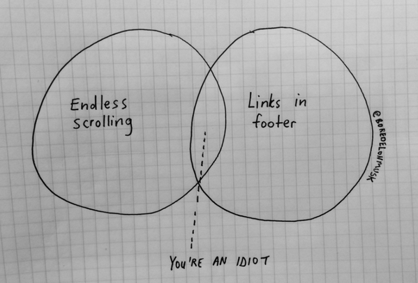 Modern web design explained in a simple Venn Diagram