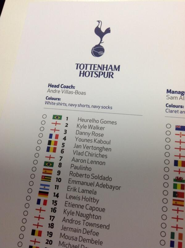 Oops! Andre Villas Boas gone but not forgotten in the Tottenham programme v West Ham [Picture]