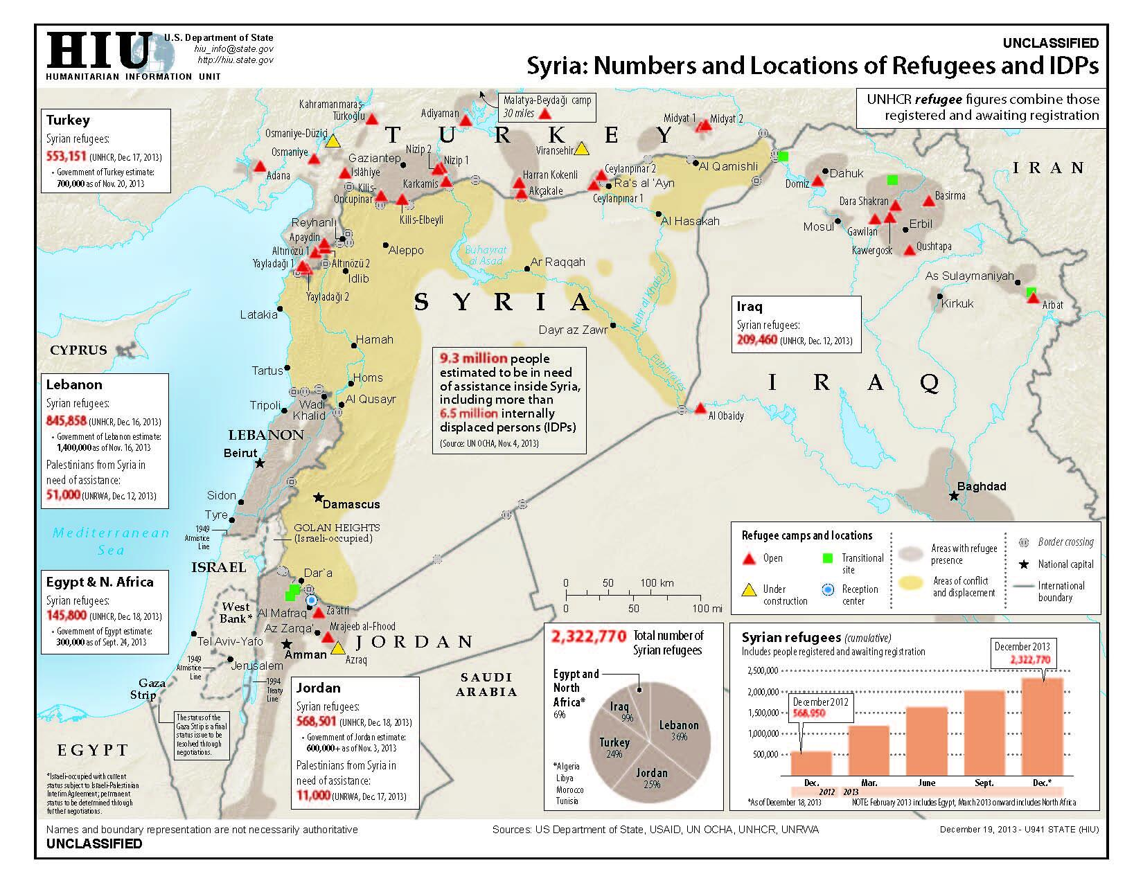 Local regional Middle East Map : locations and official numbers of ...