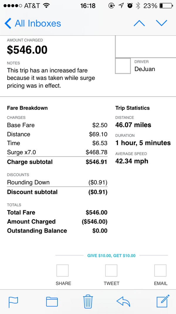 @Daniel_Burkhart RT @bfree007: @Uber_Surge here is mine…highway robbery.. picked up in a  Ford Focus #disputecharge http://t.co/RUw4ampCA7