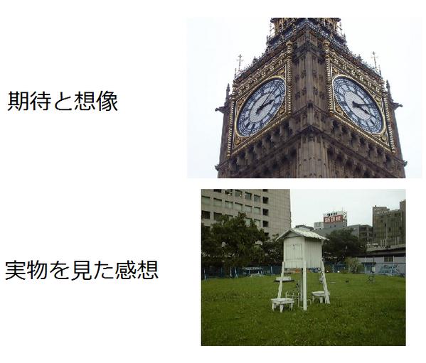 札幌時計台に対する観光客のイメージ pic.twitter.com/CqJMdcTMvi