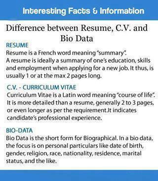 respeed associates on twitter difference between cv resume bio