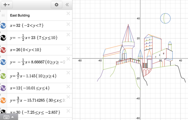 Functions Of Lines In Art : Desmos on twitter quot is this the castle with mathman