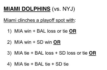 Official playoff scenarios from NFL. Full explanation here: http://t.co/DUSxcSCu0w http://t.co/hPJC7cYNav