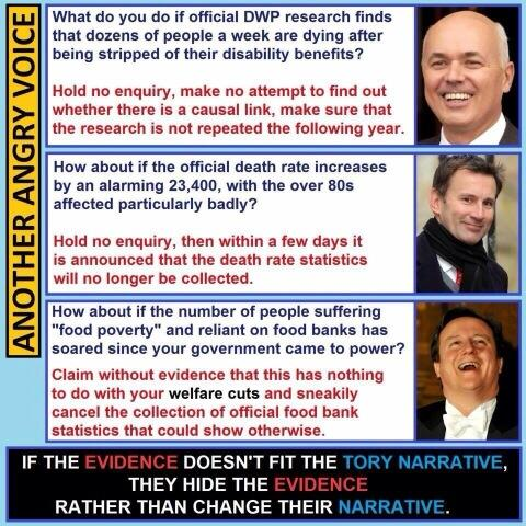 If the evidence doesn't fit the Tory narrative, hide the evidence. http://t.co/CsIm5dPzlE