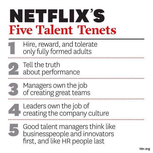 """Harvard Biz Review on Twitter: """"Rule #1:  Hire, reward, and tolerate only fully formed adults http://t.co/Wh1XFu4GqM @netflix http://t.co/reW7QQ2gkU"""""""