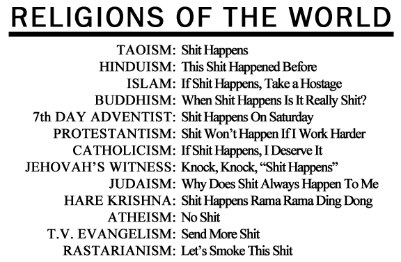 Je Suis Cheesy On Twitter Religions Of The World Defined In This - List of different religions in the world