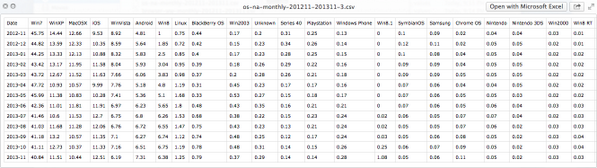 @gruber StatCounter does report ChromeOS: http://t.co/YlbtNnkmyy (0.11% in Nov, see CSV) +@asymco +@charlesarthur http://t.co/SdlGBfrmER