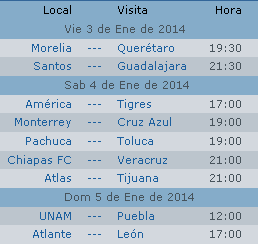 Calendario - Pron�sticos Clausura 2014 Jornada 1