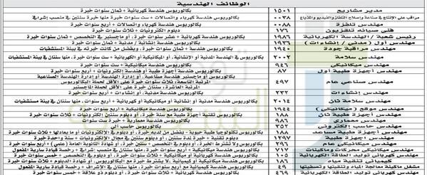 الوظائف الشاغرة بمستشفى الملك فيصل BcwhDb6CcAAK8_E.jpg