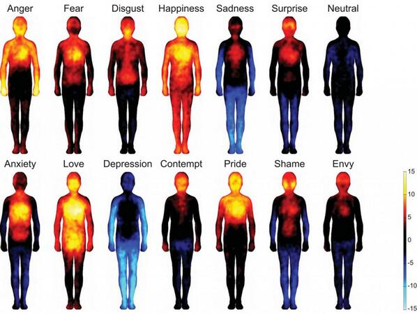 Body atlas reveals *where* we feel happiness and shame http://t.co/FBdhoE5WO1 http://t.co/OyiNnXOnpJ