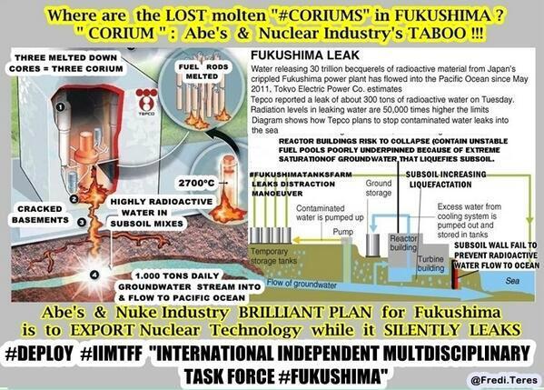 四年経たないと報道しないのですが… RT @higa0818: 「メルトダウンした核燃料は、まもなく地下最低部の大水脈に達するだろう。安倍政権の施策はすべて無能だ。海洋汚染はさらに拡大していく・・・」 (図解) http://t.co/c7LipaZxZw