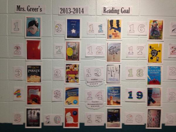 #wildreading I posted my 40 book reading goal on the wall to inspire Ss http://t.co/NPvFyrvxrG