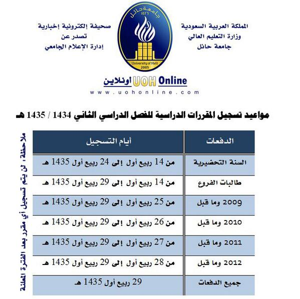جامعة حائل On Twitter جدول مواعيد تسجيل المقررات الدراسية للفصل الثاني في جامعة حائل من خلال البوابة الإلكترونية Http T Co X39lk5adcu Http T Co Tj7lyomglf