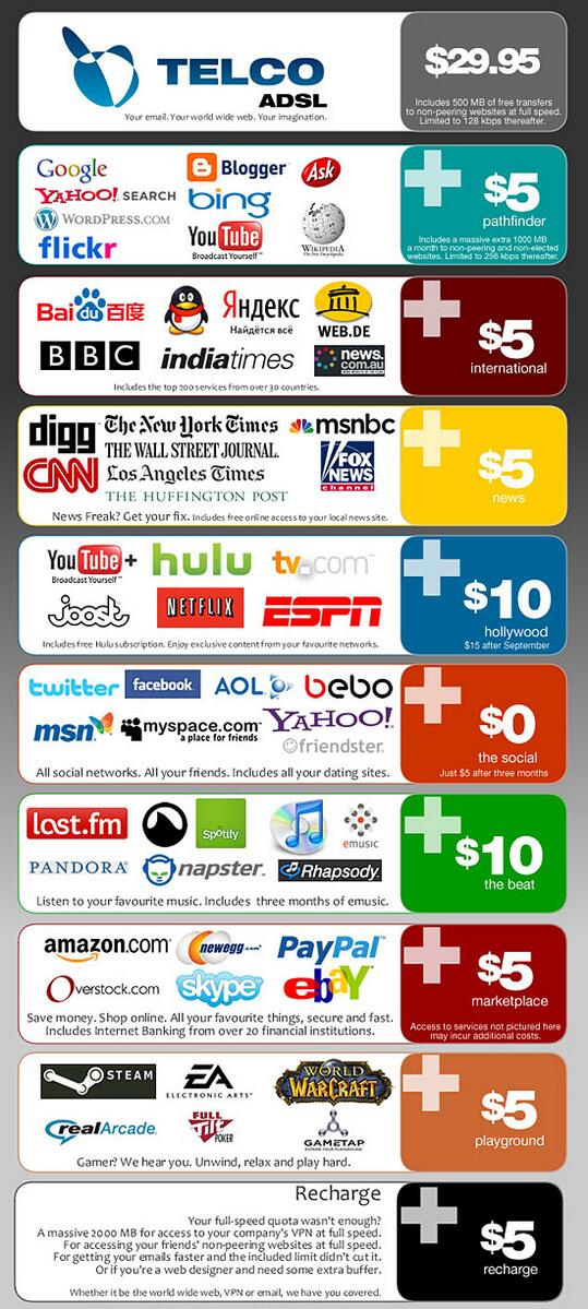 """""""@brandwe: Since Net Neutrality is back in conversation, worth reminding what they want to do to us: http://t.co/zj2nm2Qmqo""""  Noooooo!!!"""