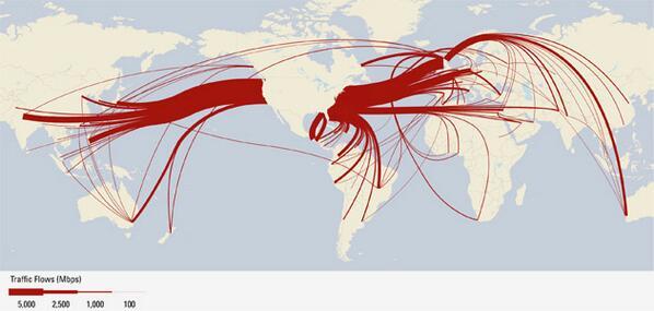 map of data flows thnks @KimDotcompic.  http://t.co/a74FSxadi3