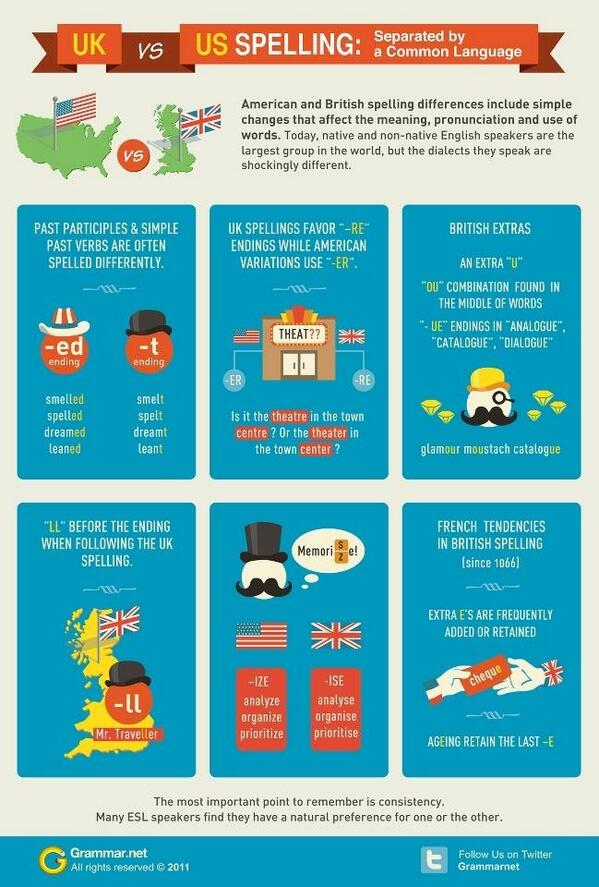 "MT @bilinguandia: ""@hyperlingo: RT @uniquelanguages: Take a look at this infographic on British & American English "" http://t.co/hJoYAqDqDF"