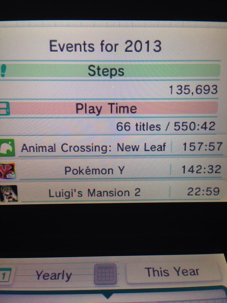 2013 - Your 3DS year in review. BdS8GoeCcAALlnt
