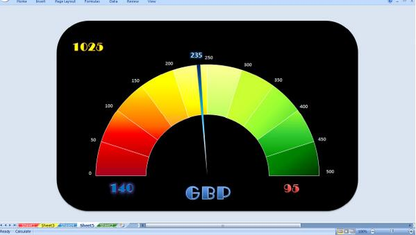 Forex speedometer download скачать диплом технический анализ forex