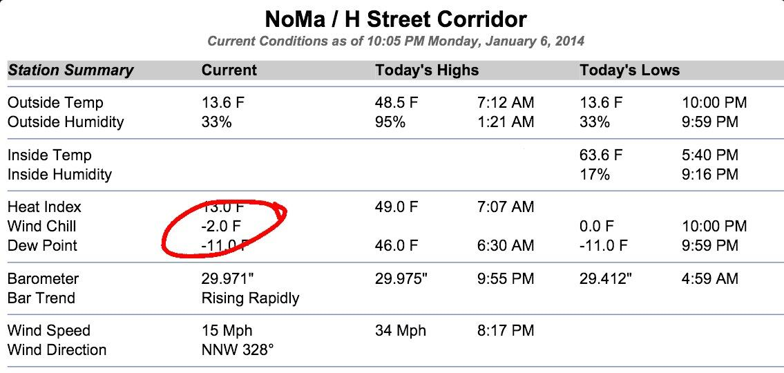 Twitter / hstreetweather: -2 wind chill http://t.co/BxhwShxZZ6