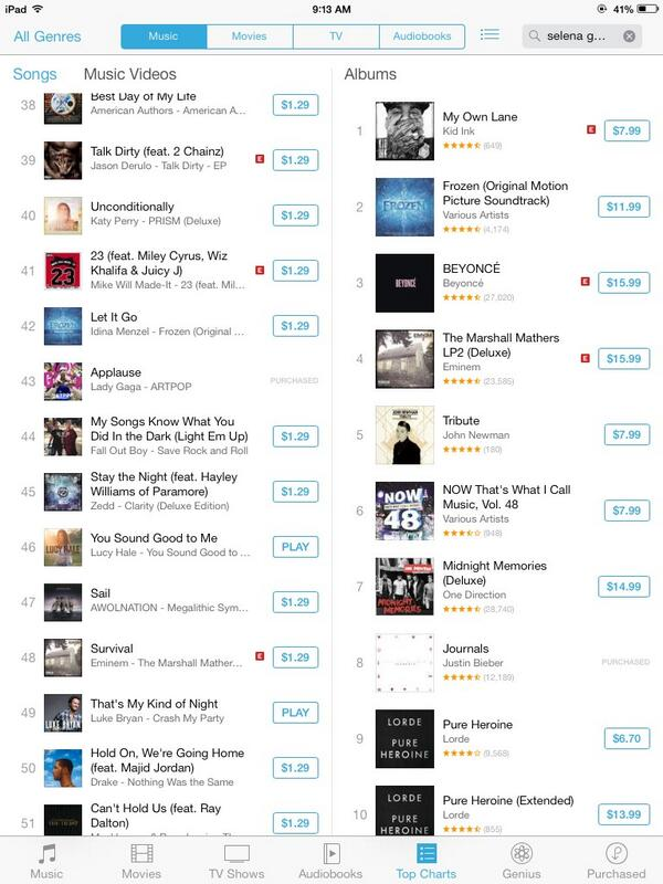 @lucyhale #46 ON TOP 100 ON ITUNES!! http://t.co/f6VZcbPZpY