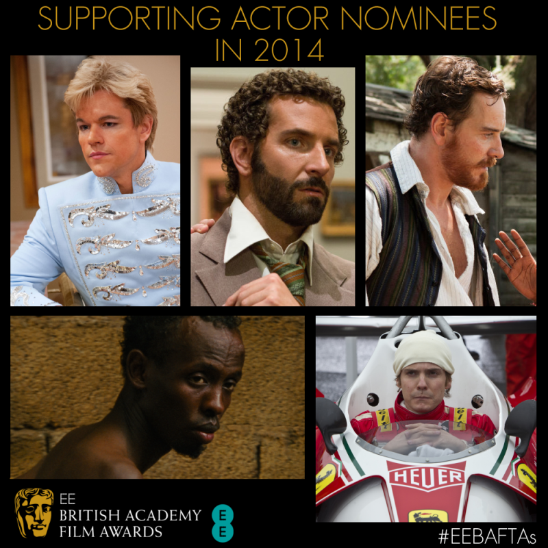 BAFTA2014