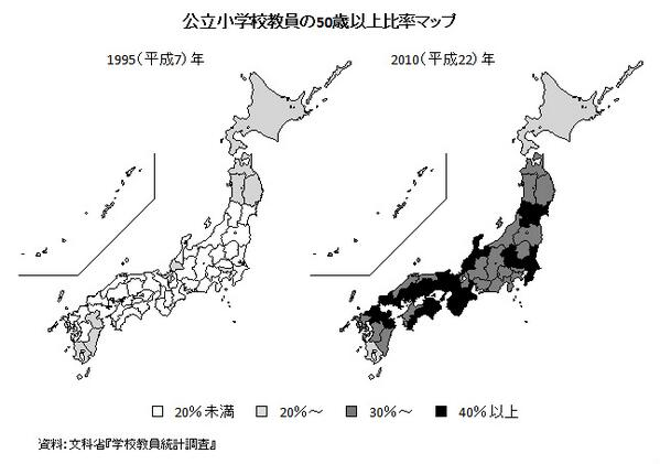 公立小学校教員の50歳以上比率地図。1995年と2010年の比較。教員の高齢化傾向が明瞭。2010年のマックスは和歌山県の54.1%。半分以上が50歳以上なのか。 pic.twitter.com/Rk7NPlSLXe