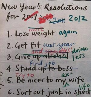 Thumbnail for New Year's Resolutions: Their Meaning & Significance