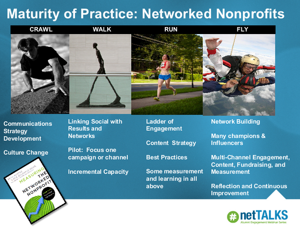 """I love @kanter's """"maturity of practice"""" model. How networked is your nonprofit #nettalks http://t.co/YmxpdYF2DW"""