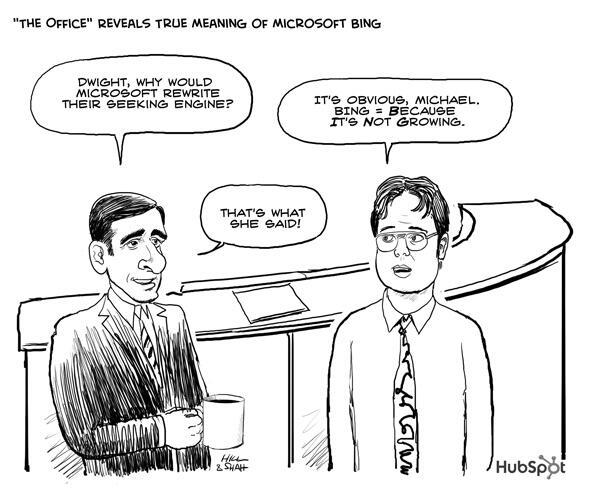 Twitter / HubSpot: Dwight From