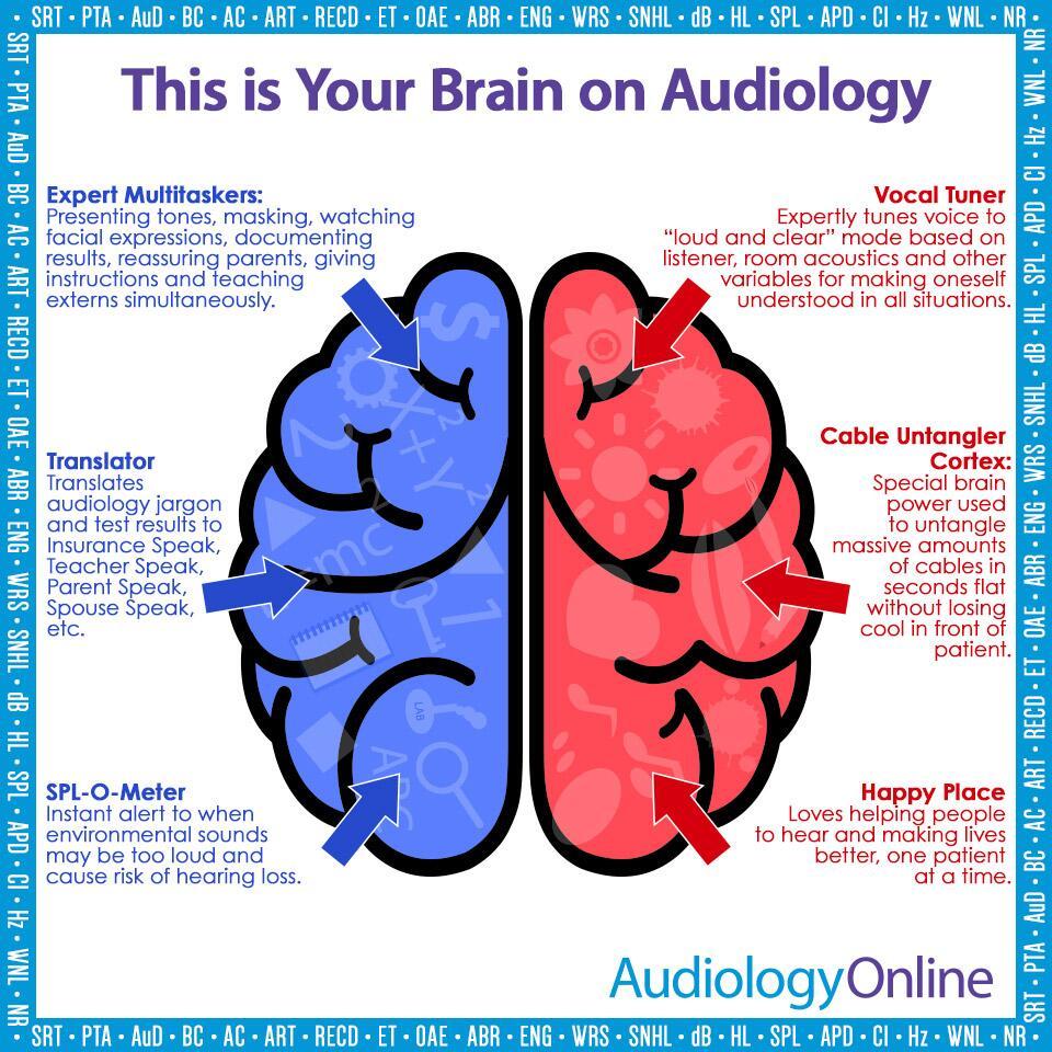 ceu speech pathology