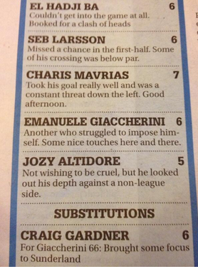 Sunderland striker Jozy Altidore gets a brutal paper rating for his shift against Kidderminster [Picture]