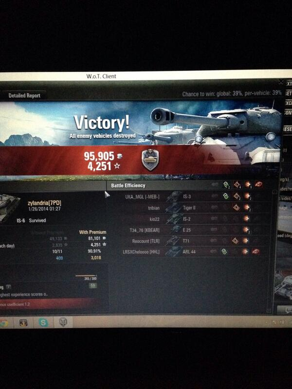 I finally finished getting my triples.  I'm going to bed. #WoTproblems #WorldofTanks<br>http://pic.twitter.com/ypa3Gv4Wgn
