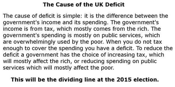 Home truths about the deficit. http://t.co/pkhkO1d1kz