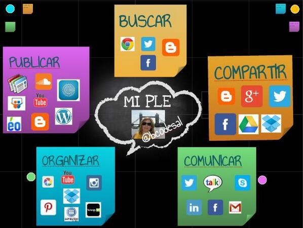 #eduPLEmooc Mi diagrama PLE. Haciendo las tareas atrasadas del curso!!! http://t.co/XAbwQtb6kG