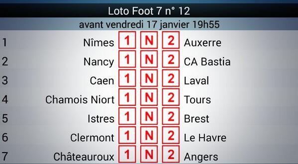 Pronostic foot ligue 2