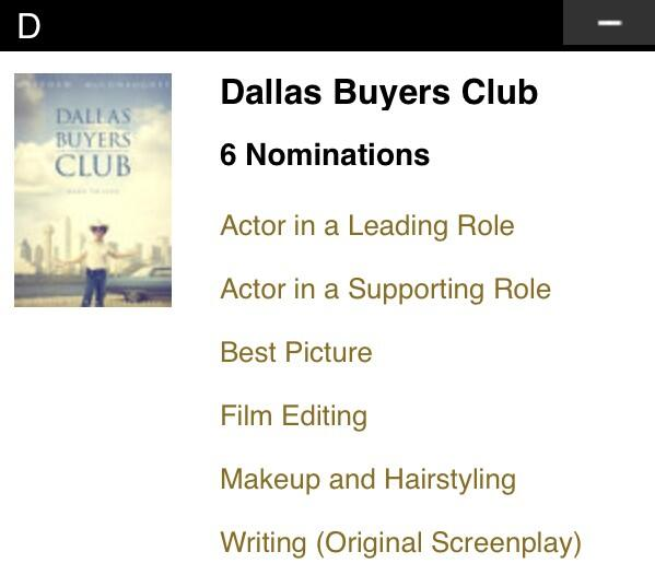 6 NOMINATIONS FOR #DBC! #Oscars http://t.co/Xw0cb4hkVe http://t.co/JRbMihi5Mg