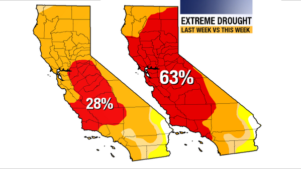 Check out how much larger the Extreme Drought is in #California this week compared to last. #bayarea #abc7getup http://t.co/c2c33cDj2y
