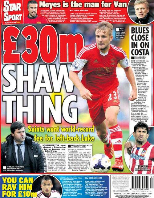 Southampton set Liverpool target Luke Shaws price tag at world record £30m [Star Sport]