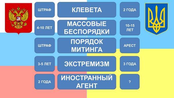Дальнейшие действия оппозиции будут озвучены сегодня, после заседания трех фракций, - Мохник - Цензор.НЕТ 3655