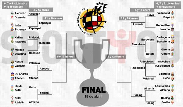 Así queda el cuadro de cuartos de final de Copa del Rey 2014
