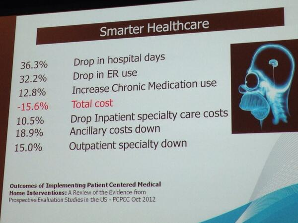Grundy: The outcomes of smarter healthcare pilot projects  #acehp14 http://t.co/Ofj3vH52xZ