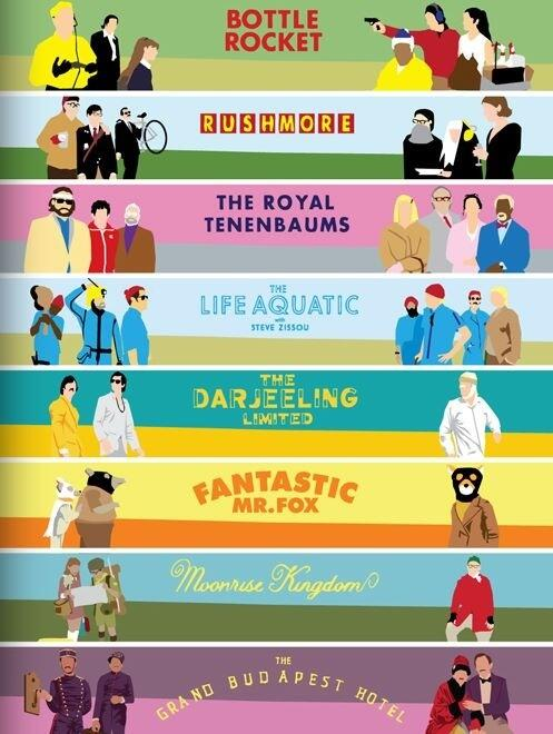 Love @mattyrlane's Wes Anderson retrospective artwork for @picturehouses. Coming to cinemas in Feb. http://t.co/WYpWlmS93m