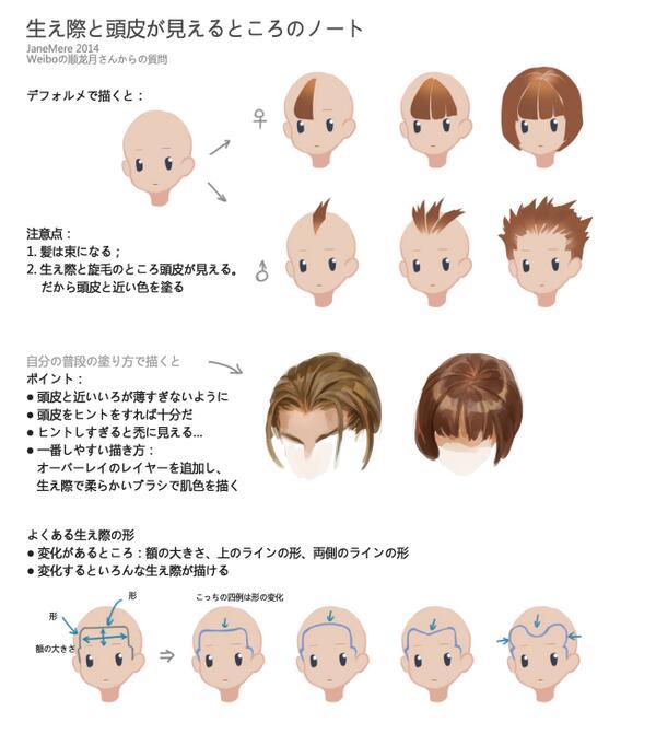 weiboでもらった「生え際の描き方」の質問の答えです。こちらにもあげる。